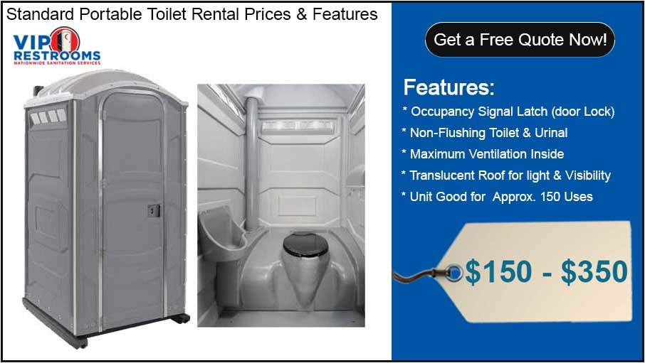 How Much To Rent A Porta Potty:  How Much Does It Cost To Rent Porta Potties?